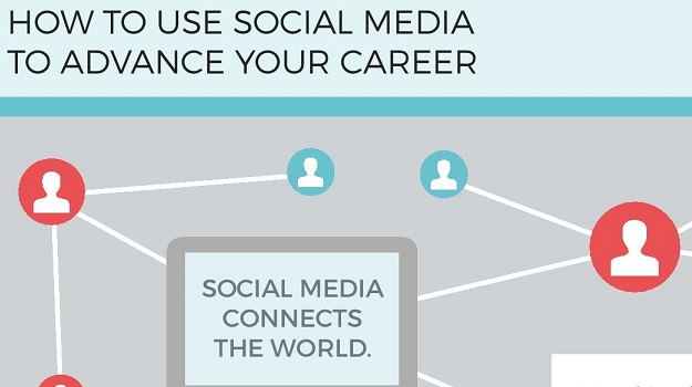 How to Use Social Media to Advance Your Career